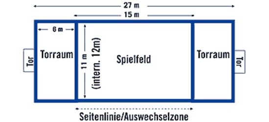Kit de délimitation pour terrain de beach handball Sport-Thieme® FUN, 27x12 m/25 mm