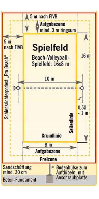 Mire de beach-volleyball