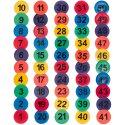 Bodenmarkierungen Zahlen 1-50
